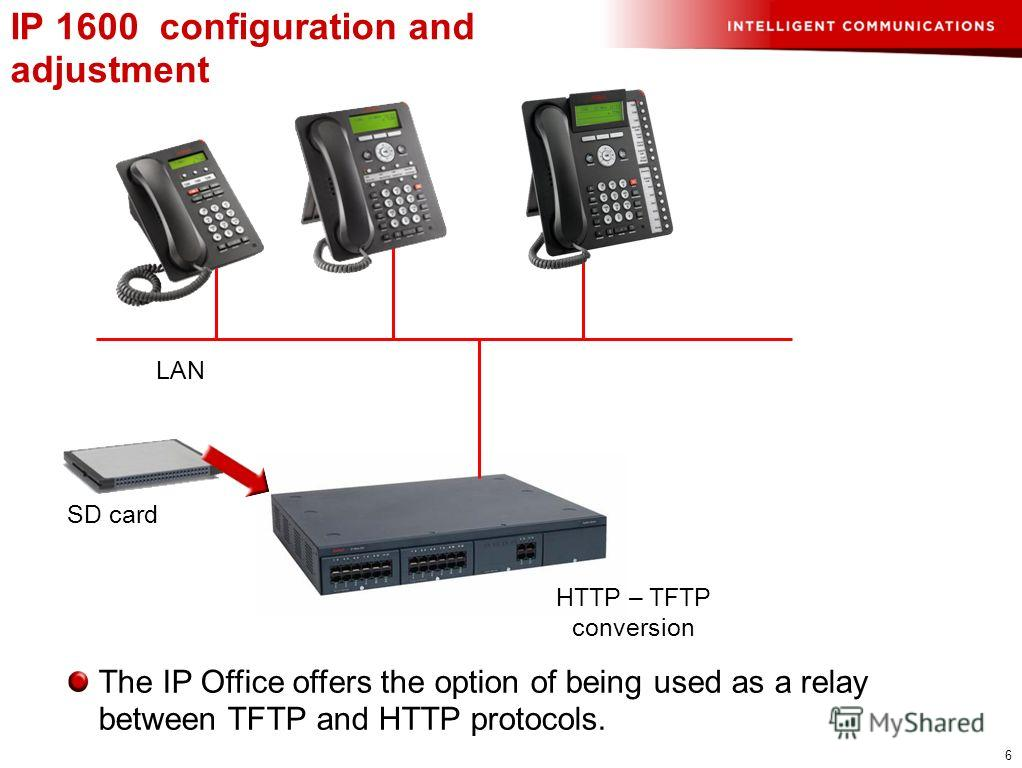 6 The IP Office offers the option of being used as a relay between TFTP and HTTP protocols. IP 1600 configuration and adjustment LAN SD card HTTP – TFTP conversion
