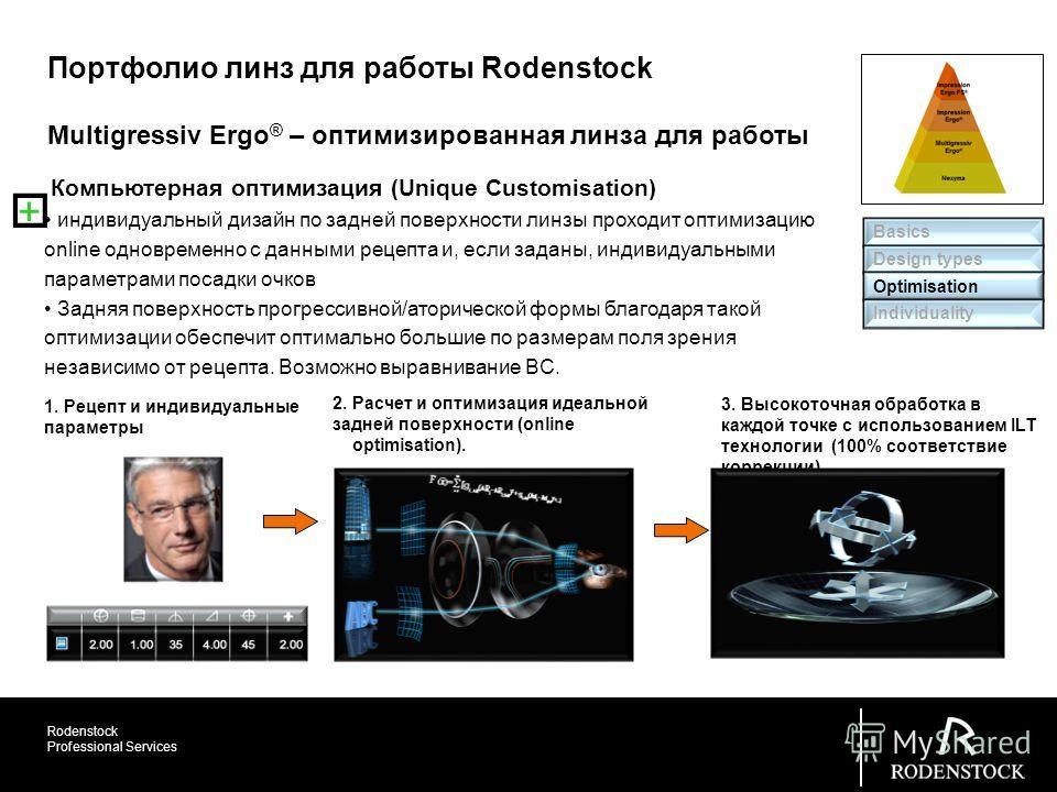 Rodenstock Professional Services Компьютерная оптимизация (Unique Customisation) индивидуальный дизайн по задней поверхности линзы проходит оптимизацию online одновременно с данными рецепта и, если заданы, индивидуальными параметрами посадки очков За