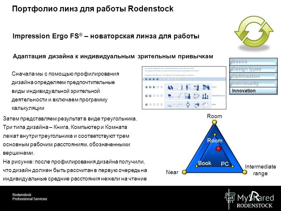 Rodenstock Professional Services Impression Ergo FS ® – новаторская линза для работы Адаптация дизайна к индивидуальным зрительным привычкам Сначала мы с помощью профилирования дизайна определяем предпочтительные виды индивидуальной зрительной деятел