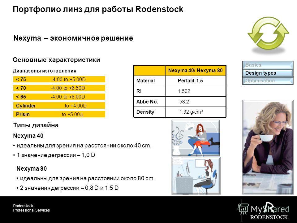 Rodenstock Professional Services Nexyma – экономичное решение Основные характеристики < 75 -4.00 to +5.00D < 70 -4.00 to +6.50D < 65 -4.00 to +8.00D Cylinder to +4.00D Prism to +5.00 Диапазоны изготовления Nexyma 40/ Nexyma 80 Material Perfalit 1.5 R