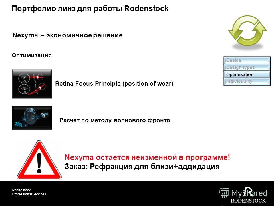 Rodenstock Professional Services Basics Design types Optimisation Individuality Retina Focus Principle (position of wear) Расчет по методу волнового фронта Nexyma – экономичное решение Оптимизация Nexyma остается неизменной в программе! Заказ: Рефрак