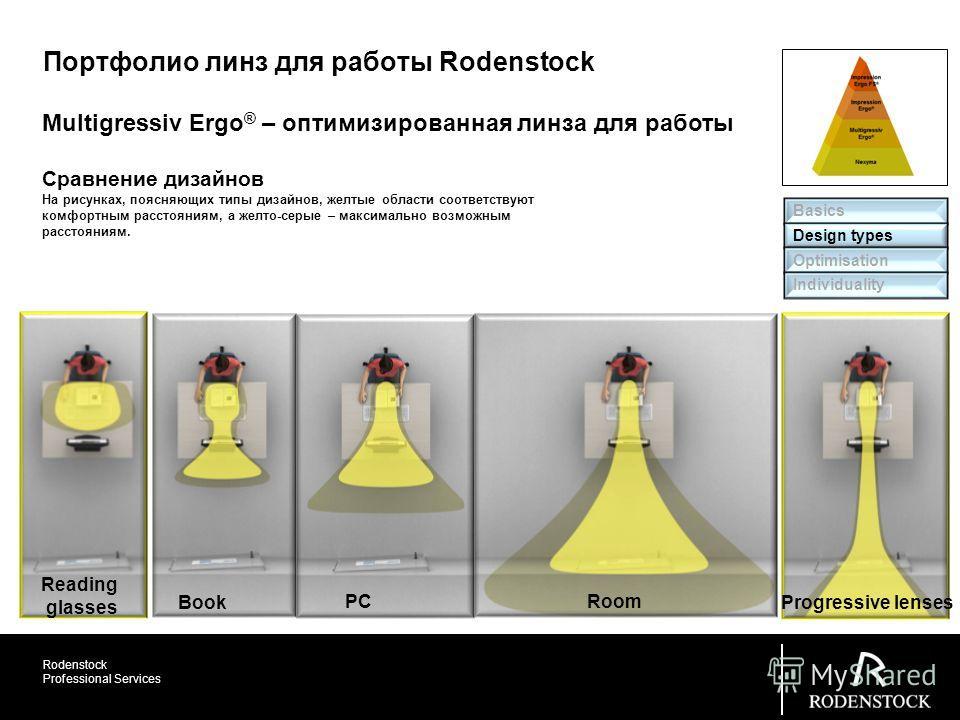 Rodenstock Professional Services Basics Design types Optimisation Individuality Multigressiv Ergo ® – оптимизированная линза для работы Портфолио линз для работы Rodenstock Сравнение дизайнов На рисунках, поясняющих типы дизайнов, желтые области соот
