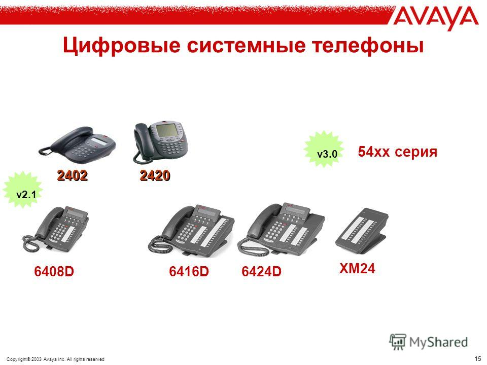 14 Copyright© 2003 Avaya Inc. All rights reserved Модули расширения Модуль 2-х проводных CO линий 16 портов Модуль аналоговых ТА / факс /модем 8/16/30 (тоновый набор) Модуль системных цифровых ТА 16/30 Interfaces So ISDN phones / Group 4 fax / Video
