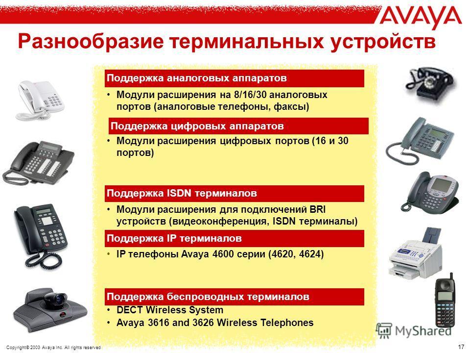 16 Copyright© 2003 Avaya Inc. All rights reserved 4602 4620 IP телефоны 4606 4612 4624 56 х серия Подключается к 2420, 4610SW, 4620, 4620SW, 5610SW, 5620, 5620SW EU-24 v2.1v3.0v3.0