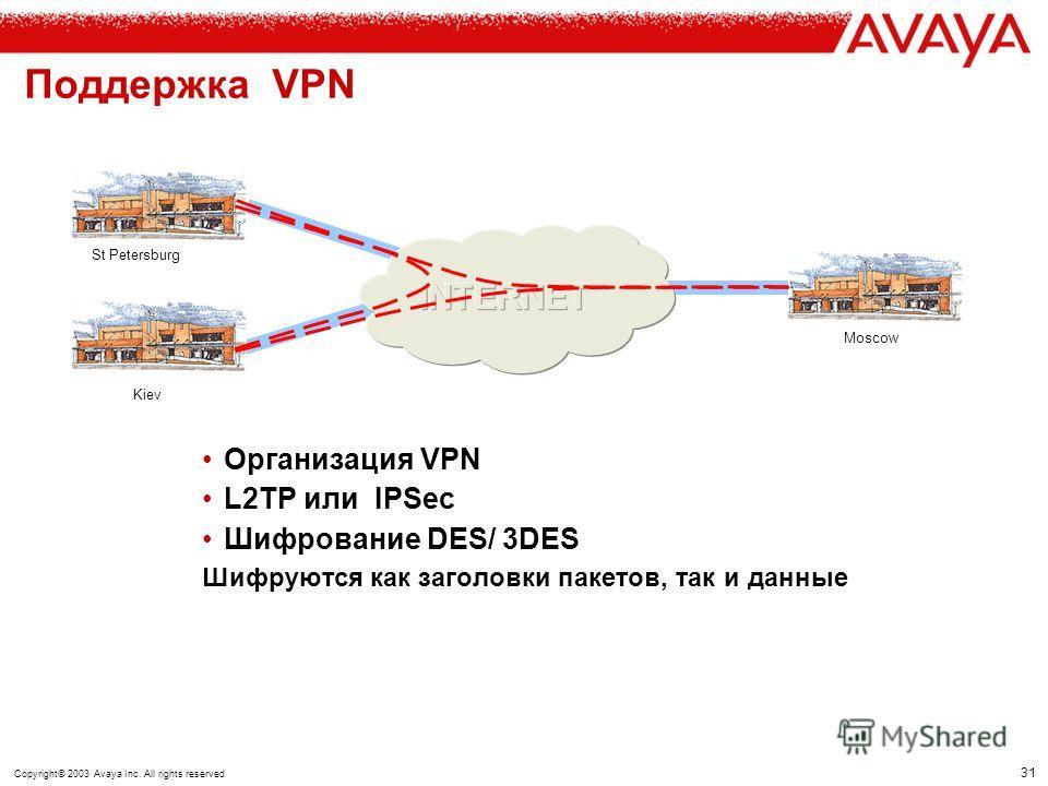 30 Copyright© 2003 Avaya Inc. All rights reserved Сервер удаленного доступа Доступ в сеть : –Через ISDN Router/TA –GSM/ Cellular –Аналоговый модем Защита –Встроенный Firewall или внешнее устройство защиты. –CHAP/PAP аутентификация –CLI Call-back –Tim