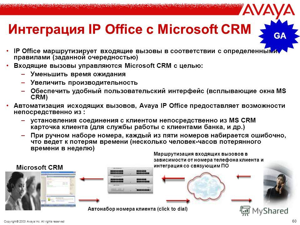 59 Copyright© 2003 Avaya Inc. All rights reserved CCC v4 имеет интегрированный multimedia модулей CCC: Multimedia Module Chat Allows customers to chat in real time Time-based Web-sensing to initiate chat sessions Also allows agents to interact with e