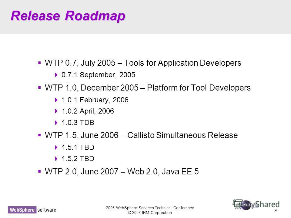 D14 2006 WebSphere Services Technical Conference © 2006 IBM Corporation 9 Release Roadmap WTP 0.7, July 2005 – Tools for Application Developers 0.7.1 September, 2005 WTP 1.0, December 2005 – Platform for Tool Developers 1.0.1 February, 2006 1.0.2 Apr
