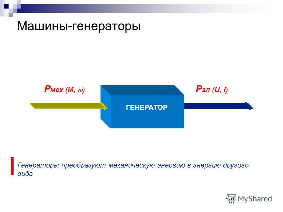 Машины-генераторы ГЕНЕРАТОР Р мех (М, ) Генераторы преобразуют механическую энергию в энергию другого вида Р эл (U, I)