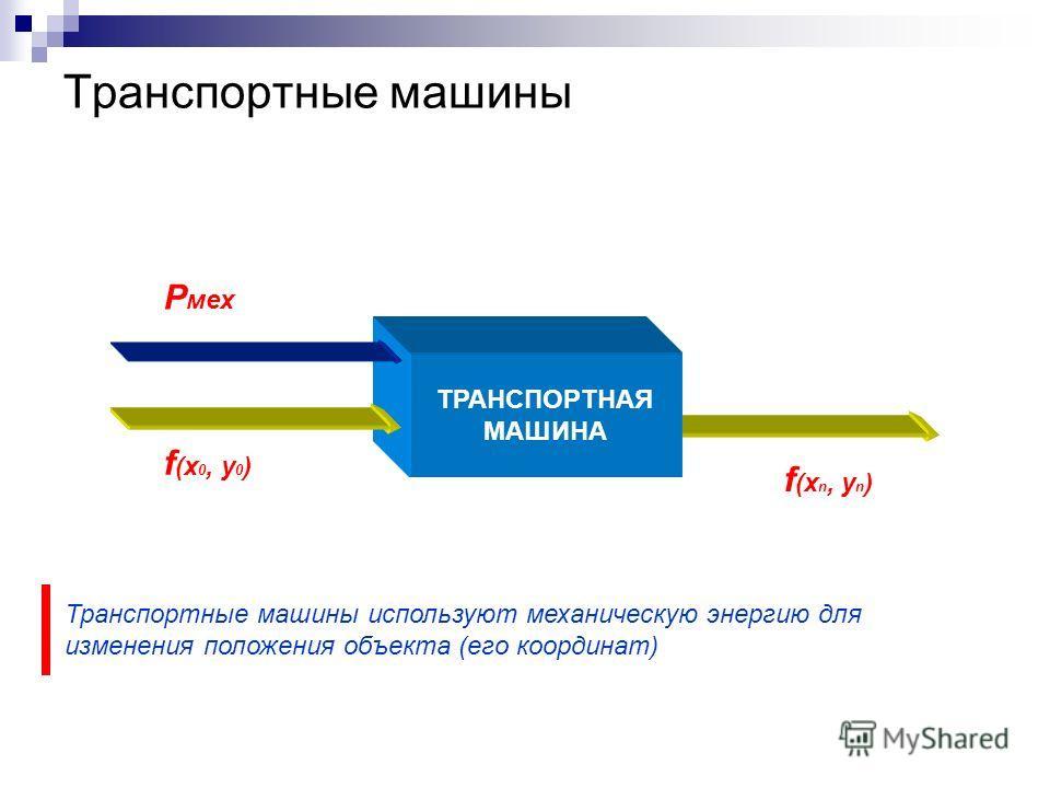 Транспортные машины ТРАНСПОРТНАЯ МАШИНА Р мех f (x 0, y 0 ) f (x n, y n ) Транспортные машины используют механическую энергию для изменения положения объекта (его координат)