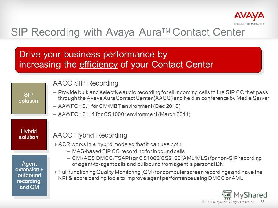 © 2009 Avaya Inc. All rights reserved. SIP Recording with Avaya Aura TM Contact Center Drive your business performance by increasing the efficiency of your Contact Center AACC SIP Recording –Provide bulk and selective audio recording for all incoming