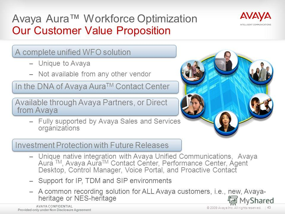 © 2009 Avaya Inc. All rights reserved. Avaya Aura Workforce Optimization Our Customer Value Proposition A complete unified WFO solution – Unique to Avaya – Not available from any other vendor In the DNA of Avaya Aura TM Contact Center Available throu