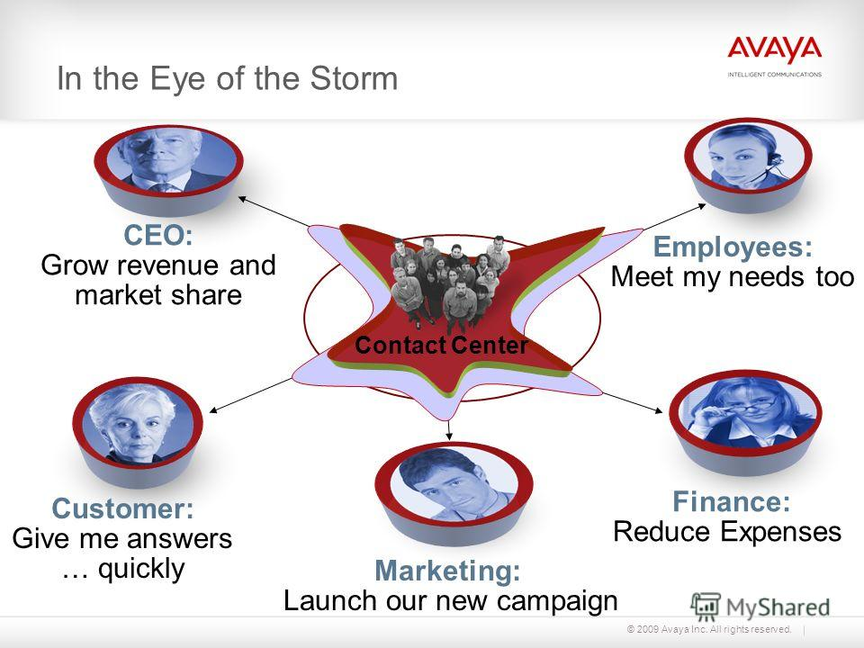© 2009 Avaya Inc. All rights reserved. In the Eye of the Storm Finance: Reduce Expenses Customer: Give me answers … quickly CEO: Grow revenue and market share Employees: Meet my needs too Marketing: Launch our new campaign Contact Center