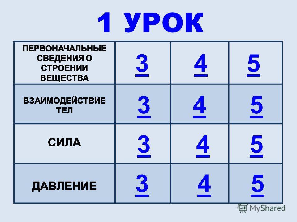 1 УРОК 3 3 3 3 4 4 4 4 5 5 5 5