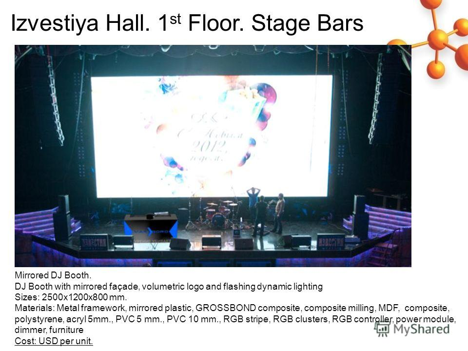 Izvestiya Hall. 1 st Floor. Stage Bars Mirrored DJ Booth. DJ Booth with mirrored façade, volumetric logo and flashing dynamic lighting Sizes: 2500x1200x800 mm. Materials: Metal framework, mirrored plastic, GROSSBOND composite, composite milling, MDF,