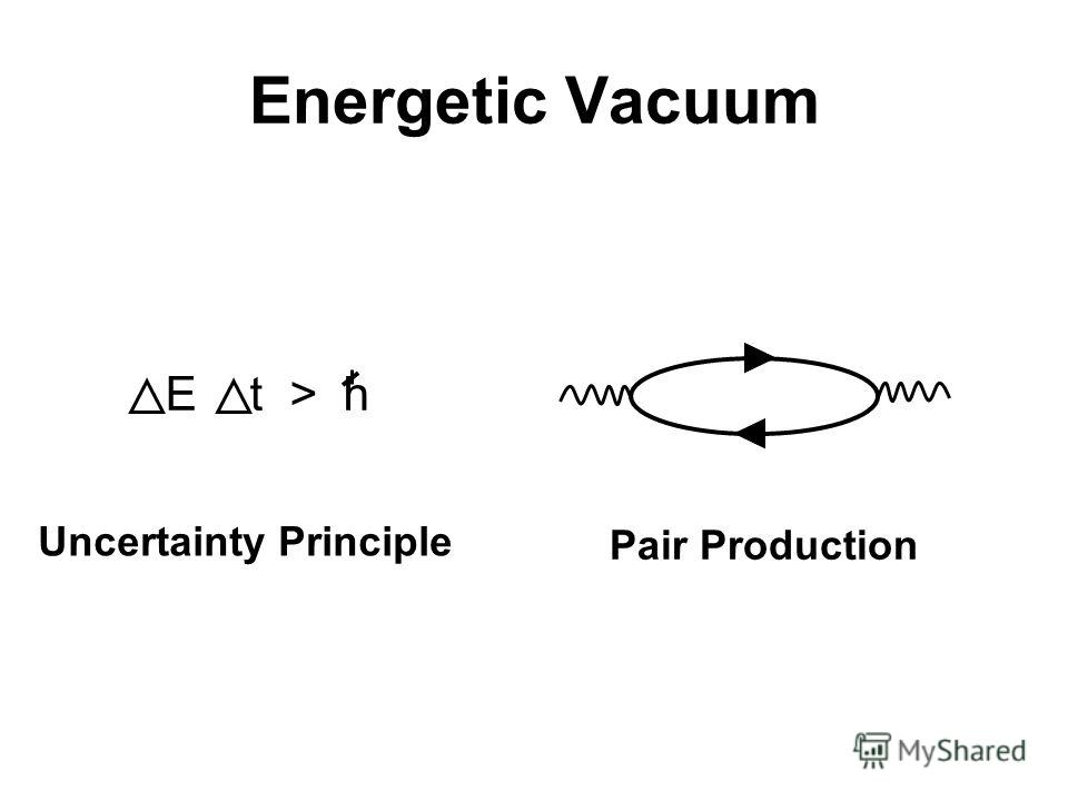 Energetic Vacuum E t > h Uncertainty Principle Pair Production