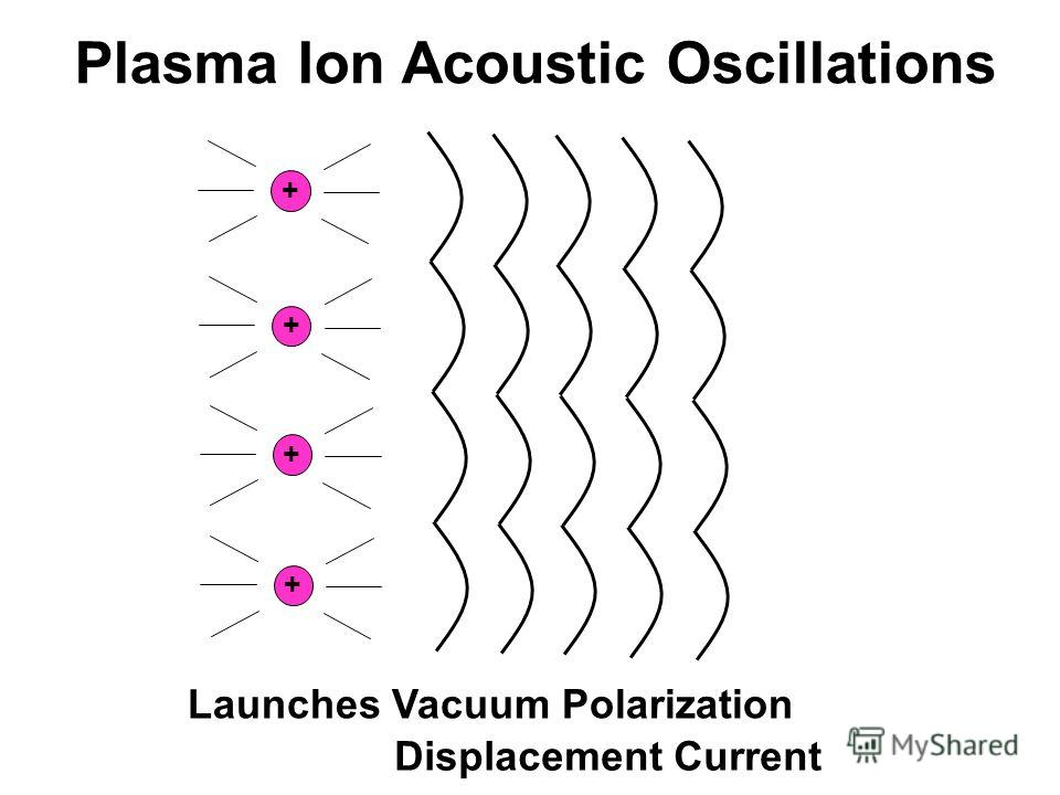 Plasma Ion Acoustic Oscillations ++++ Launches Vacuum Polarization Displacement Current