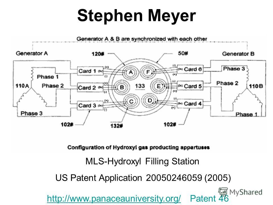 Stephen Meyer MLS-Hydroxyl Filling Station US Patent Application 20050246059 (2005) http://www.panaceauniversity.org/ Patent 46http://www.panaceauniversity.org/