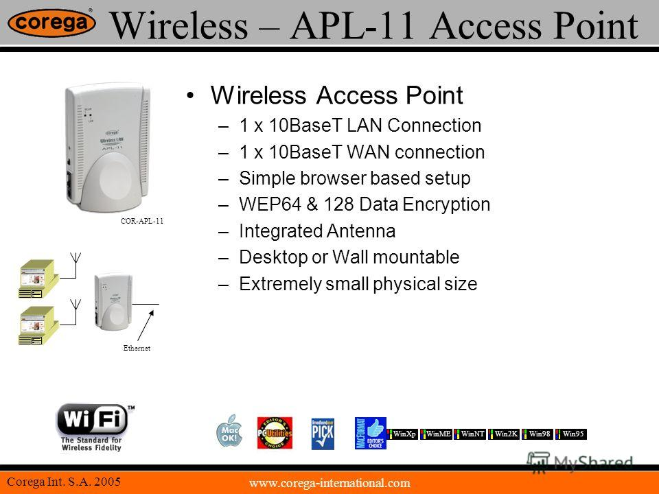 www.corega-international.com Corega Int. S.A. 2005 Wireless – APL-11 Access Point Wireless Access Point –1 x 10BaseT LAN Connection –1 x 10BaseT WAN connection –Simple browser based setup –WEP64 & 128 Data Encryption –Integrated Antenna –Desktop or W