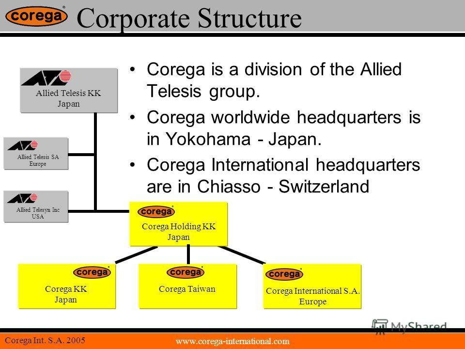 www.corega-international.com Corega Int. S.A. 2005 Corporate Structure Corega is a division of the Allied Telesis group. Corega worldwide headquarters is in Yokohama - Japan. Corega International headquarters are in Chiasso - Switzerland Allied Teles