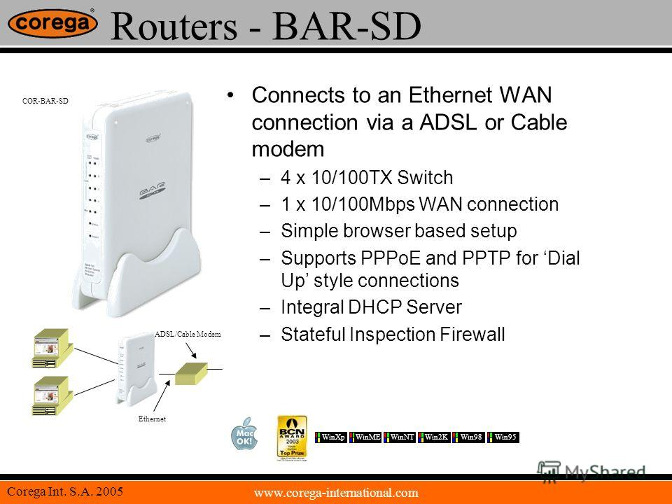 www.corega-international.com Corega Int. S.A. 2005 Routers - BAR-SD Connects to an Ethernet WAN connection via a ADSL or Cable modem –4 x 10/100TX Switch –1 x 10/100Mbps WAN connection –Simple browser based setup –Supports PPPoE and PPTP for Dial Up