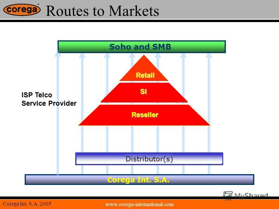 www.corega-international.com Corega Int. S.A. 2005 Routes to Markets Soho and SMB Corega Int. S.A. Distributor(s) SI Retail Reseller ISP Telco Service Provider