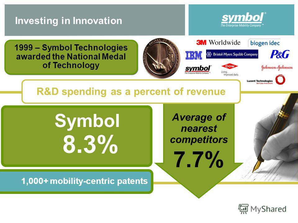 Investing in Innovation 1,000+ mobility-centric patents 1999 – Symbol Technologies awarded the National Medal of Technology 8.3% Symbol 7.7% Average of nearest competitors R&D spending as a percent of revenue