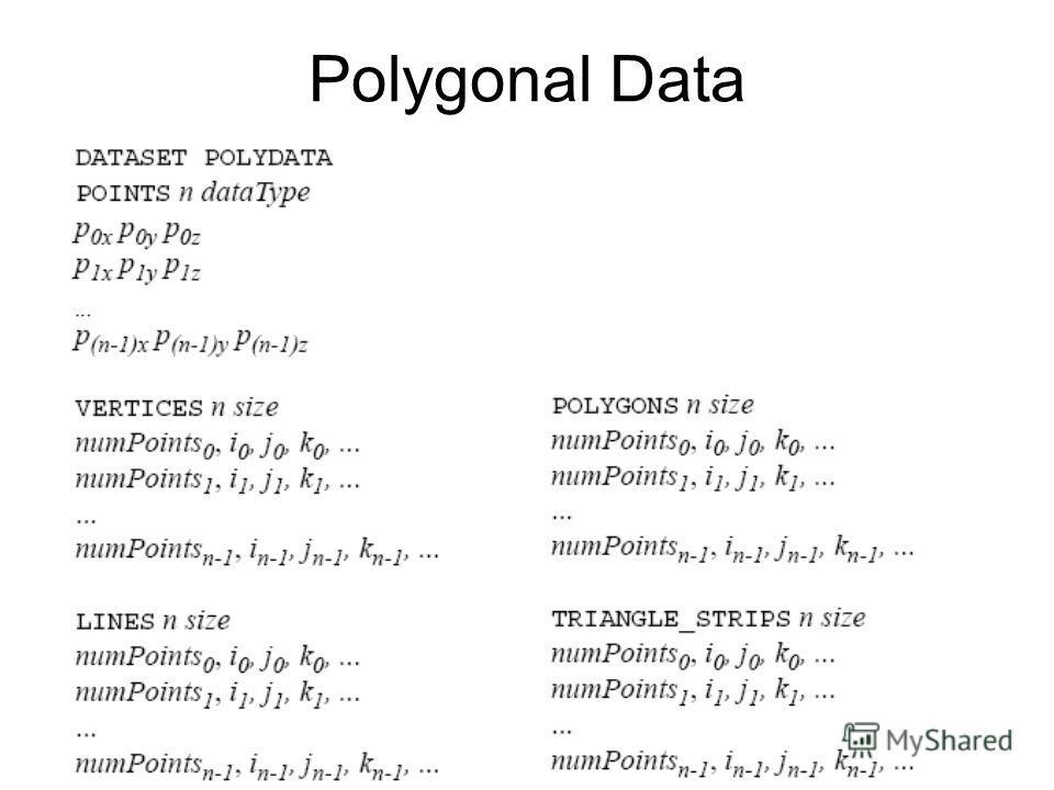 Polygonal Data