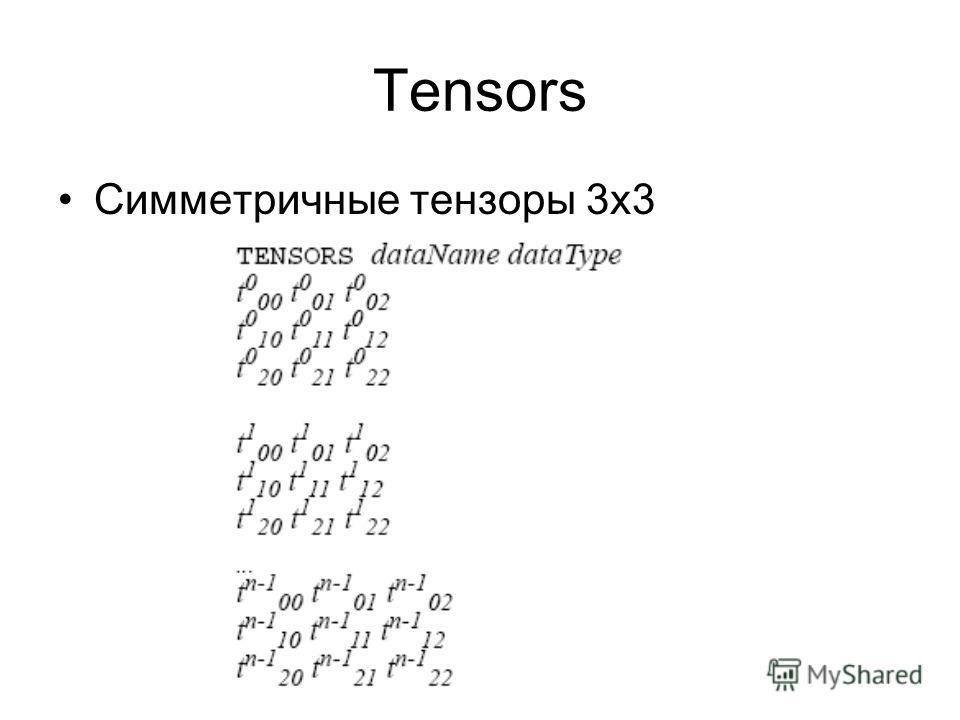 Tensors Симметричные тензоры 3x3