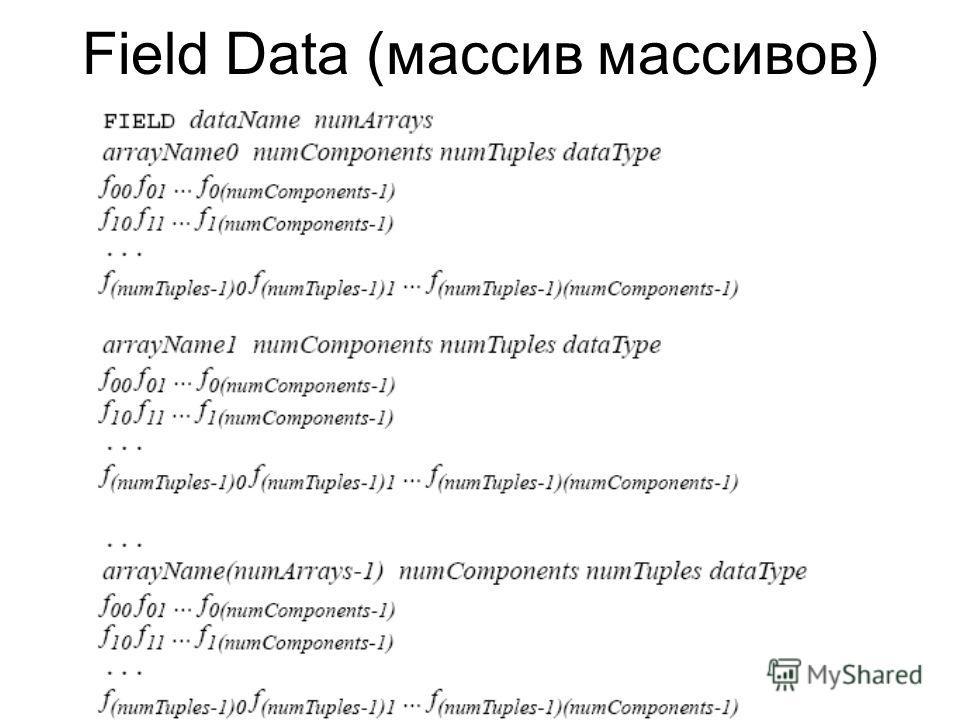 Field Data (массив массивов)