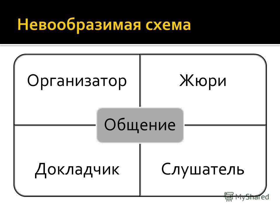 Организатор Жюри Докладчик Слушатель Общение