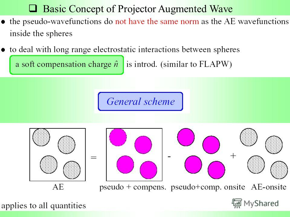 Basic Concept of Projector Augmented Wave
