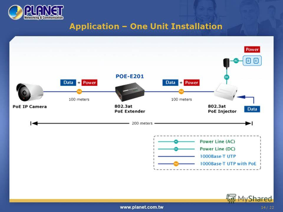 14 / 22 Application – One Unit Installation