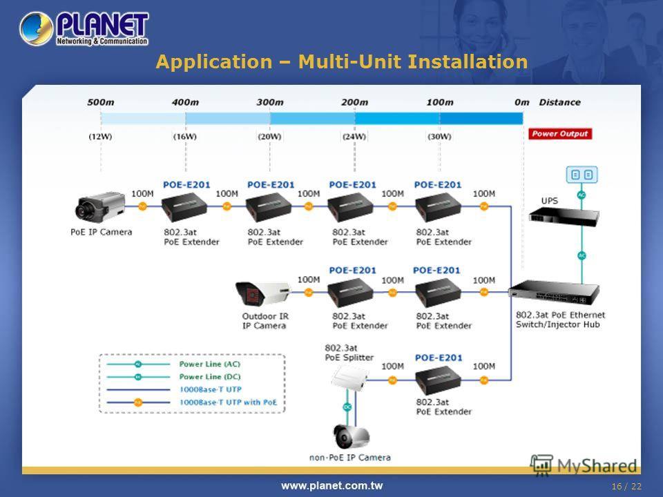16 / 22 Application – Multi-Unit Installation