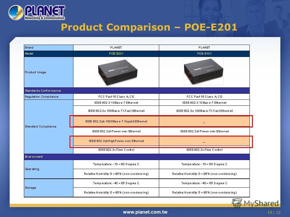 19 / 22 Product Comparison – POE-E201