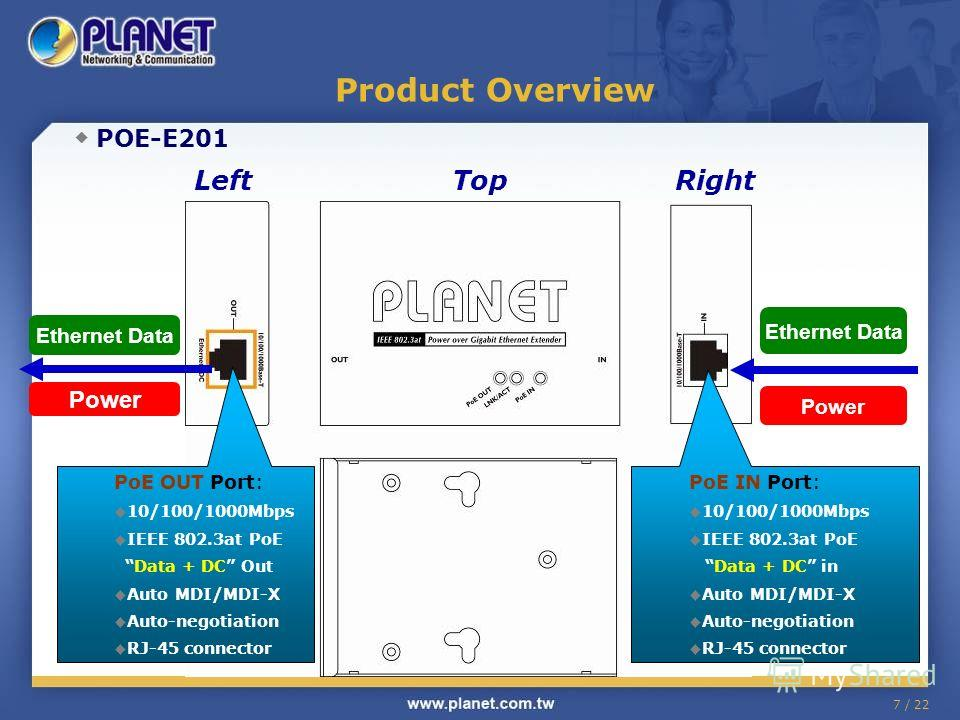 7 / 22 Product Overview POE-E201 Top Ethernet Data Power RightLeft Ethernet Data Power PoE IN Port: 10/100/1000Mbps IEEE 802.3at PoE Data + DC in Auto MDI/MDI-X Auto-negotiation RJ-45 connector PoE OUT Port: 10/100/1000Mbps IEEE 802.3at PoE Data + DC