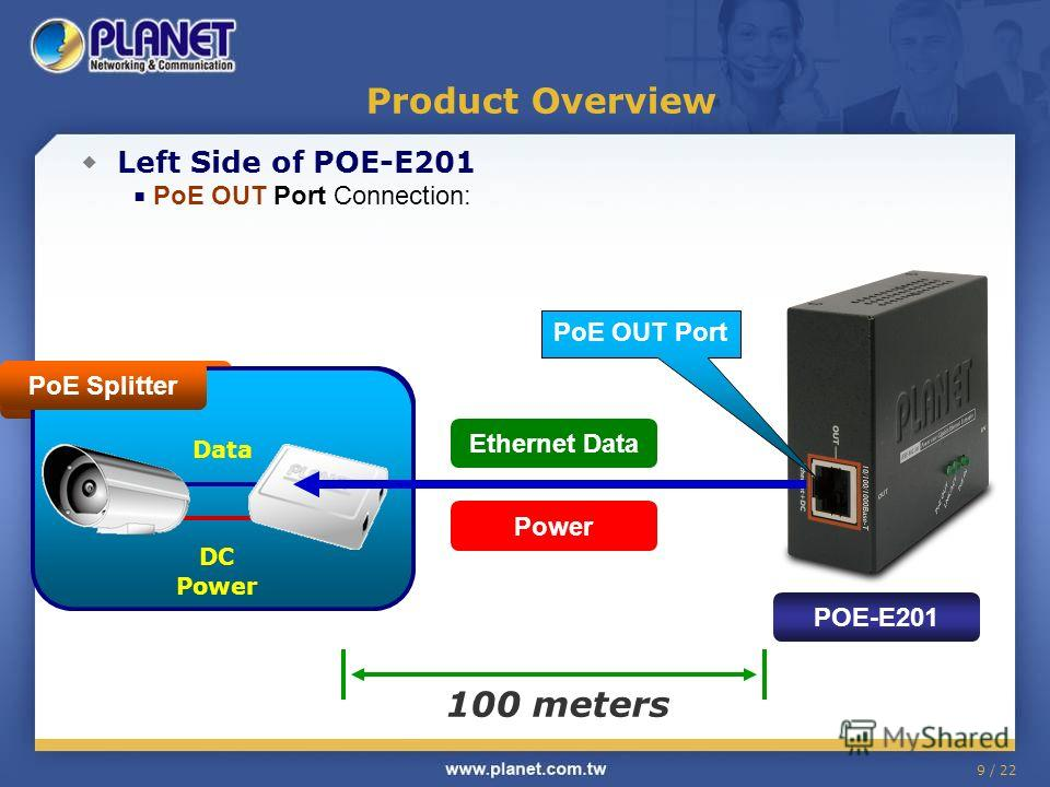 9 / 22 PoE IP Camera Product Overview Left Side of POE-E201 PoE OUT Port Connection: PoE OUT Port PoE Extender POE-E201 100 meters PoE Access PointPoE Splitter Data DC Power Ethernet Data Power