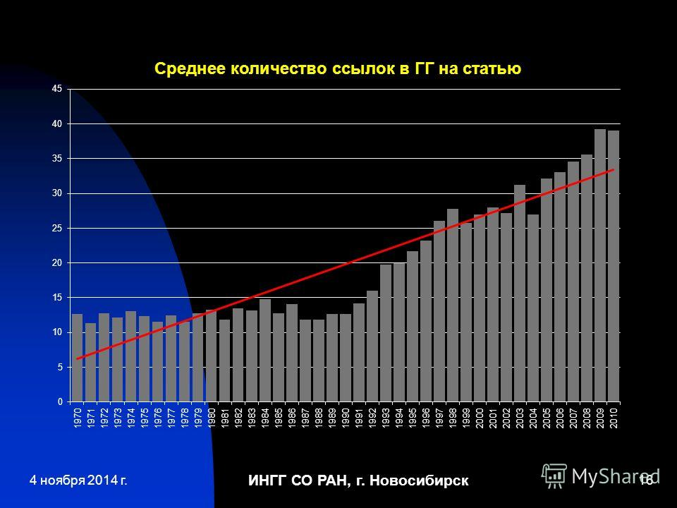 ИНГГ СО РАН, г. Новосибирск 164 ноября 2014 г.