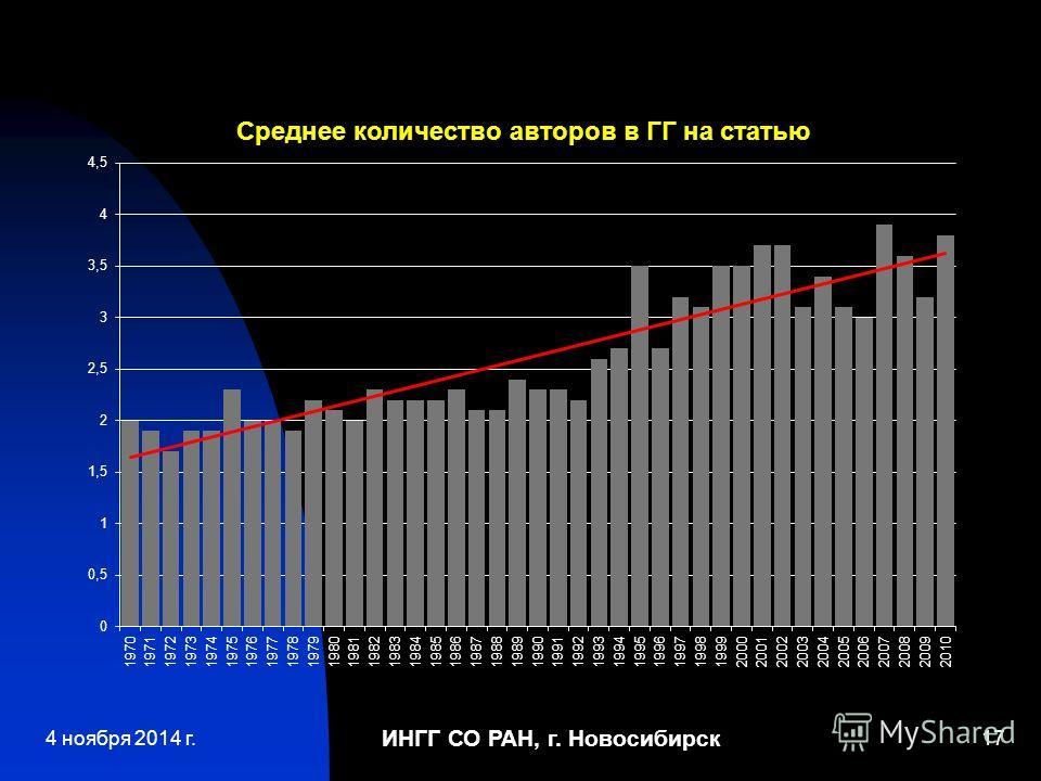 ИНГГ СО РАН, г. Новосибирск 174 ноября 2014 г.