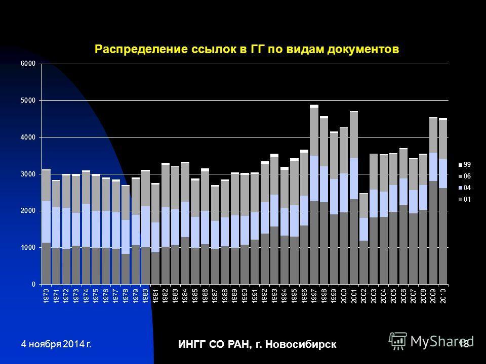 ИНГГ СО РАН, г. Новосибирск 184 ноября 2014 г.