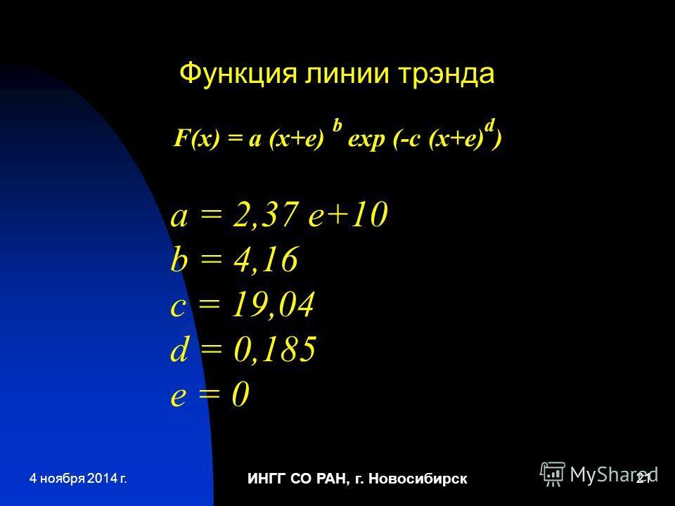 ИНГГ СО РАН, г. Новосибирск 21 Функция линии тренда F(x) = a (x+e) b exp (-c (x+e) d ) a = 2,37 e+10 b = 4,16 c = 19,04 d = 0,185 e = 0 4 ноября 2014 г.