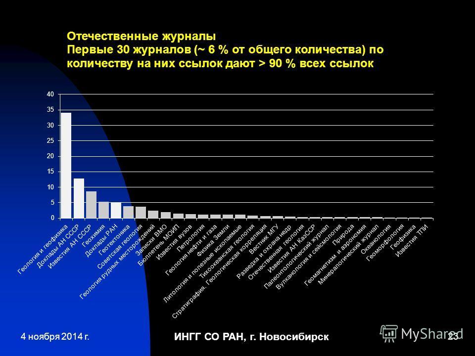 ИНГГ СО РАН, г. Новосибирск 234 ноября 2014 г.
