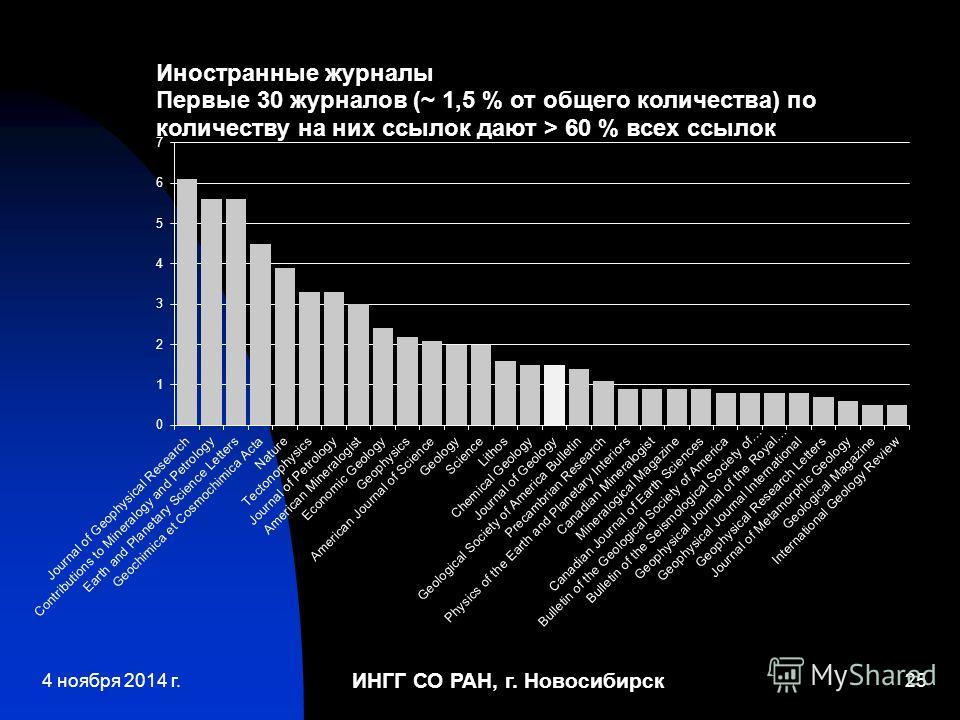 ИНГГ СО РАН, г. Новосибирск 254 ноября 2014 г.