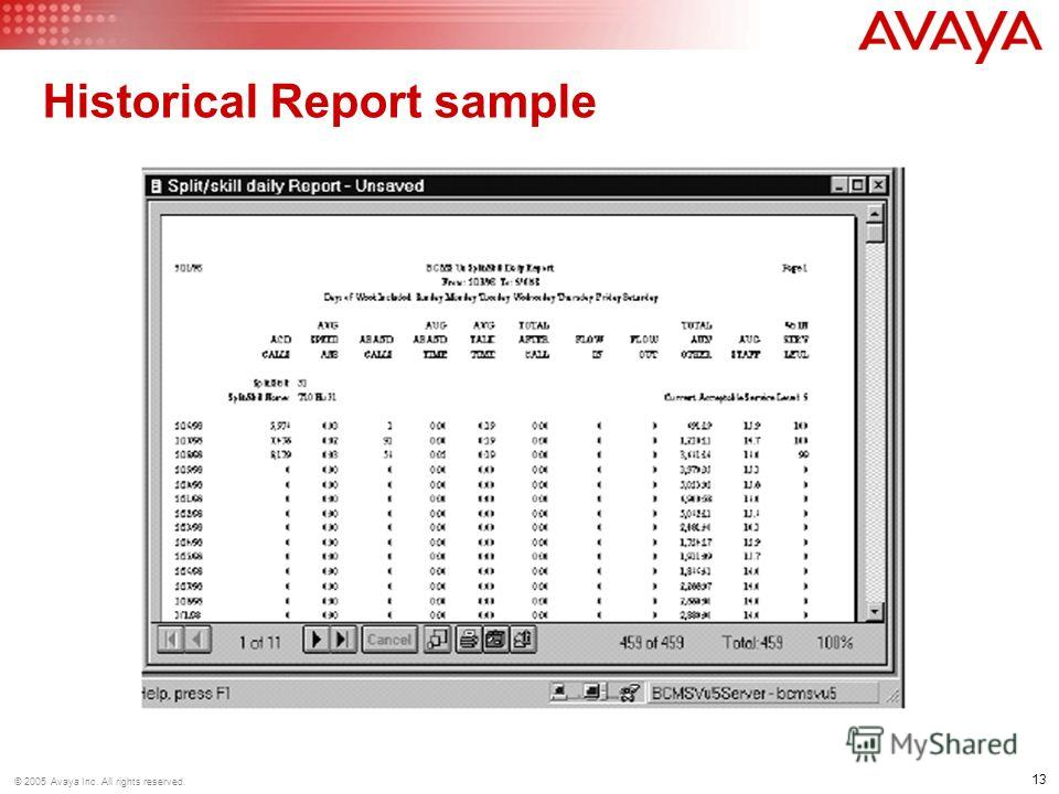 13 © 2005 Avaya Inc. All rights reserved. Historical Report sample