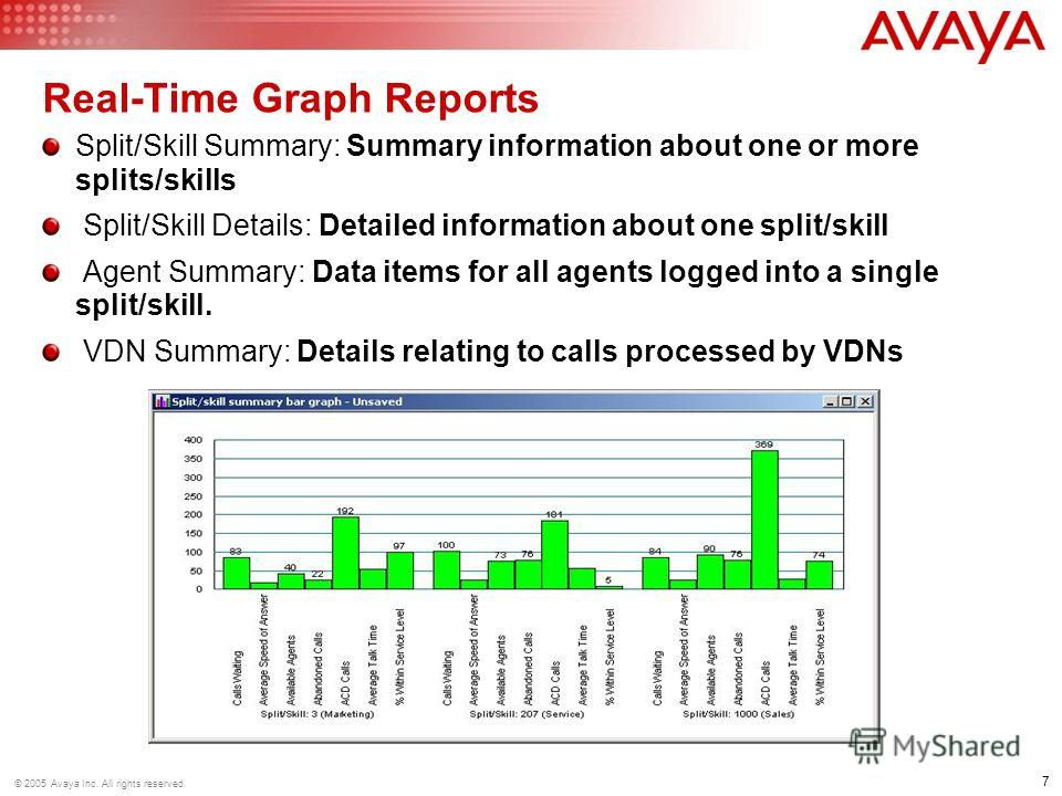 7 © 2005 Avaya Inc. All rights reserved. Real-Time Graph Reports Split/Skill Summary: Summary information about one or more splits/skills Split/Skill Details: Detailed information about one split/skill Agent Summary: Data items for all agents logged