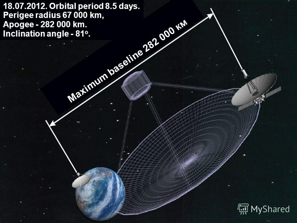 18.07.2012. Orbital period 8.5 days. Perigee radius 67 000 km, Apogee - 282 000 km. Inclination angle - 81 о. Maximum baseline 282 000 км