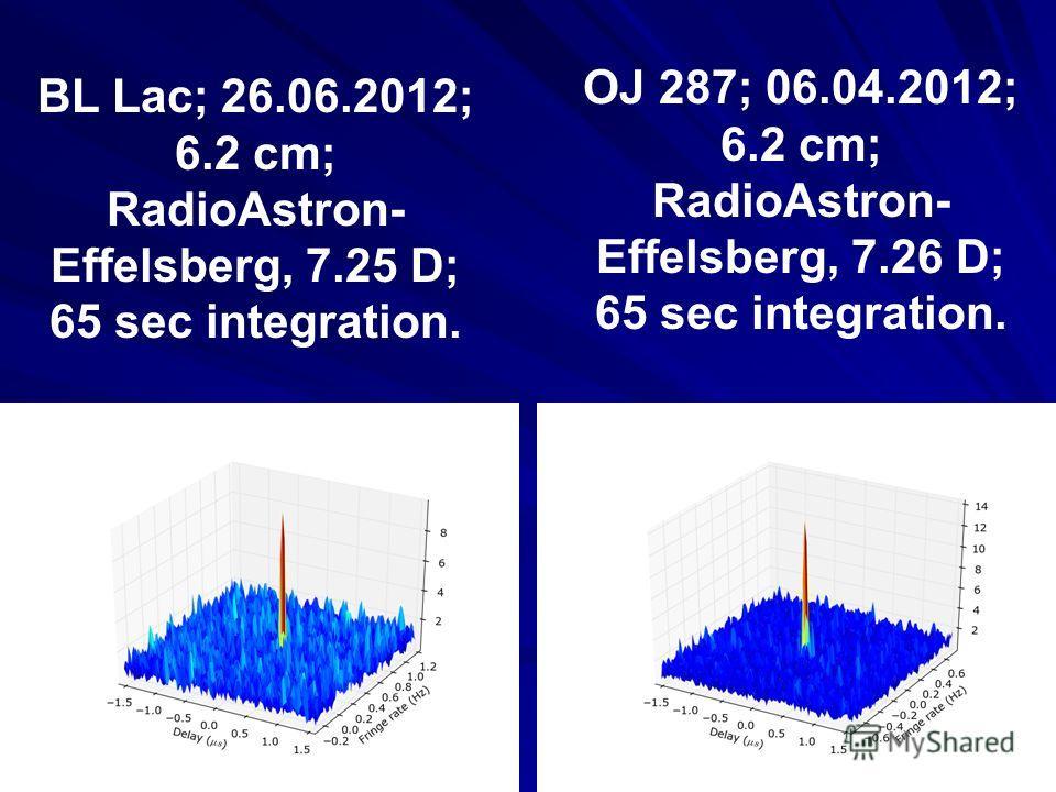 BL Lac; 26.06.2012; 6.2 cm; RadioAstron- Effelsberg, 7.25 D; 65 sec integration. OJ 287; 06.04.2012; 6.2 cm; RadioAstron- Effelsberg, 7.26 D; 65 sec integration.