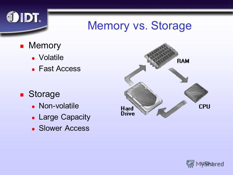 ® Slide 3 Memory vs. Storage n Memory l Volatile l Fast Access n Storage l Non-volatile l Large Capacity l Slower Access