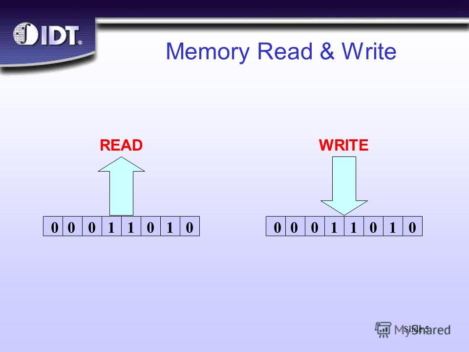 ® Slide 5 Memory Read & Write 0001101000011010 READWRITE