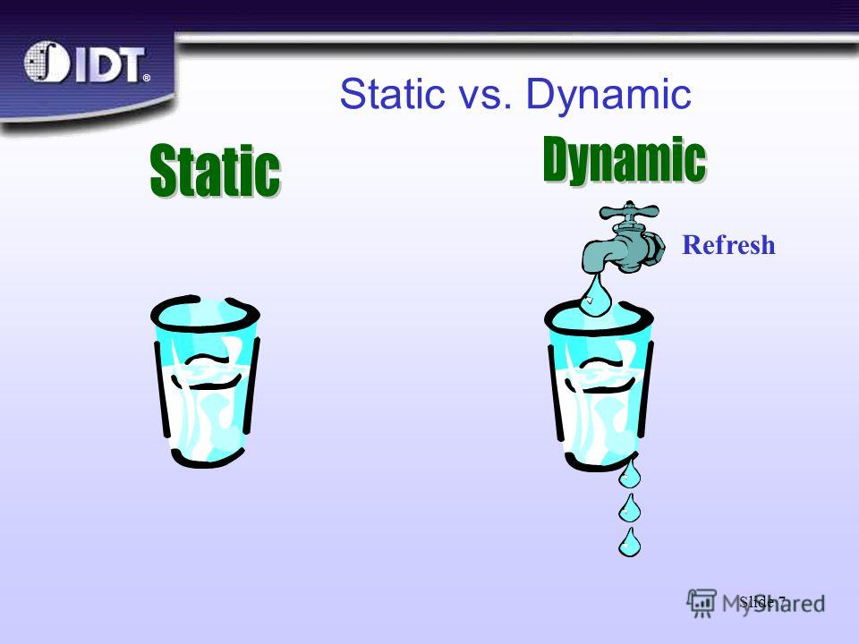 ® Slide 7 Static vs. Dynamic Refresh