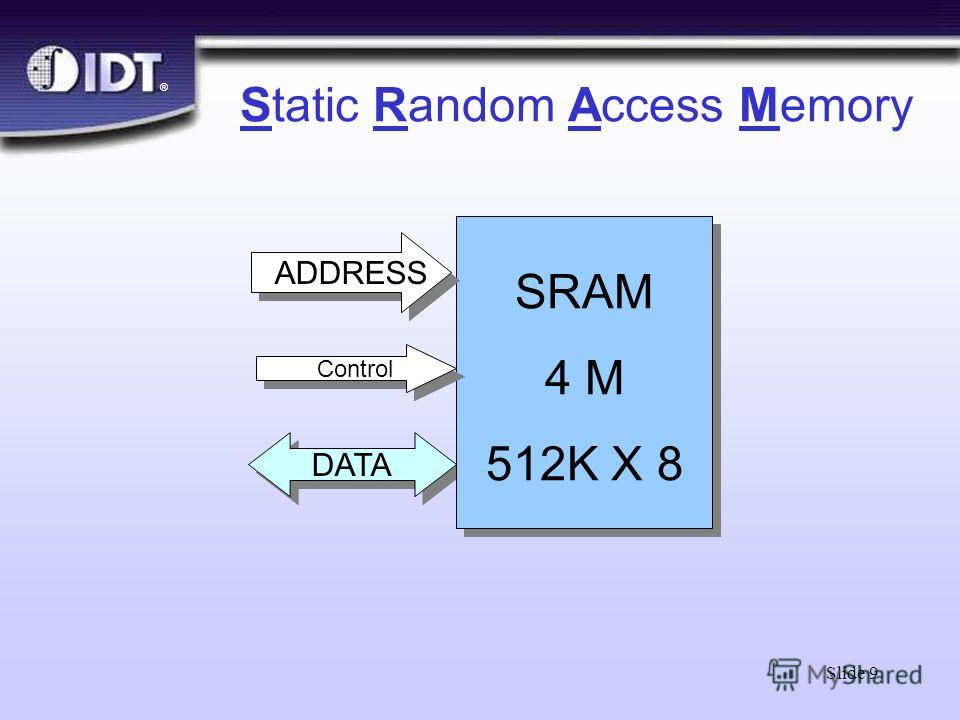 ® Slide 9 Static Random Access Memory SRAM 4 M 512K X 8 ADDRESS DATA Control